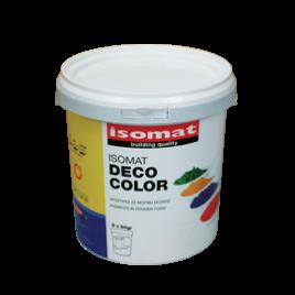 Colour Pigments